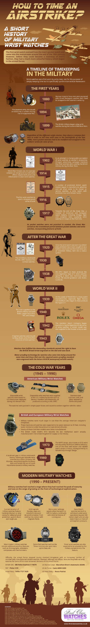 How To Time An Airstrike - A Short History of Military Watches