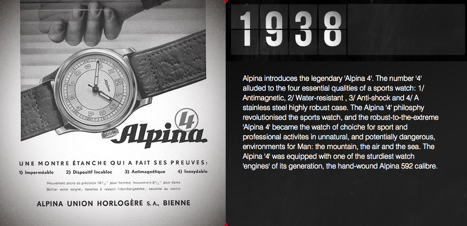 Alpina releases the Alpina 4