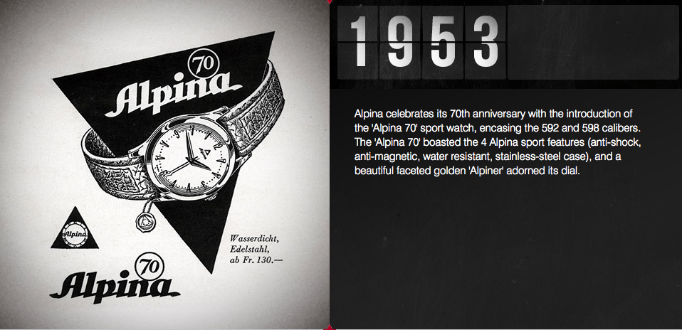 Alpina watches 70th Anniversary