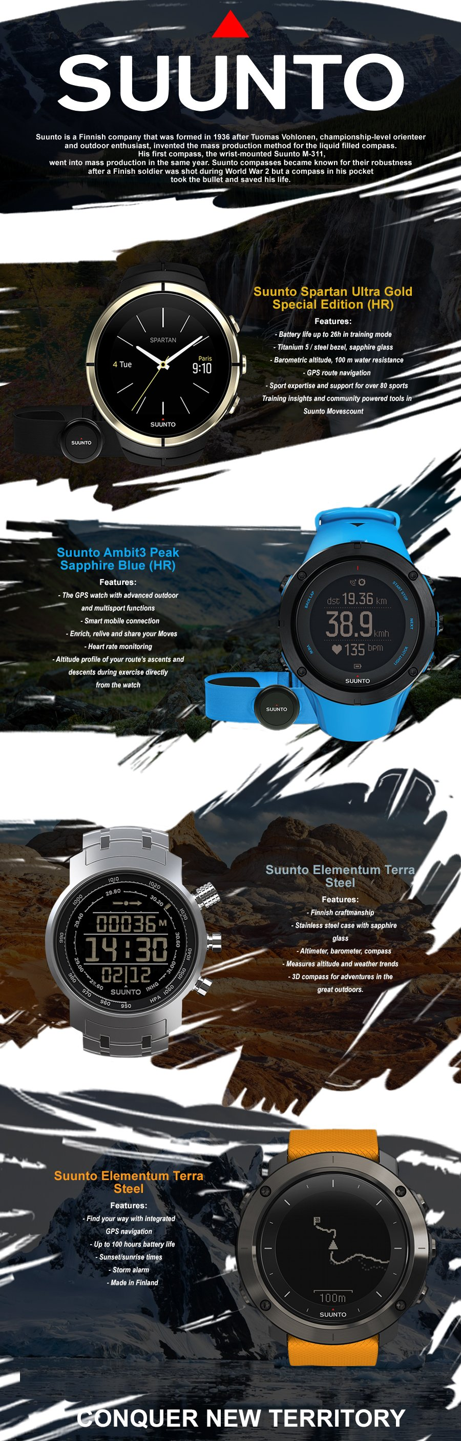 Suunto Info Graphic