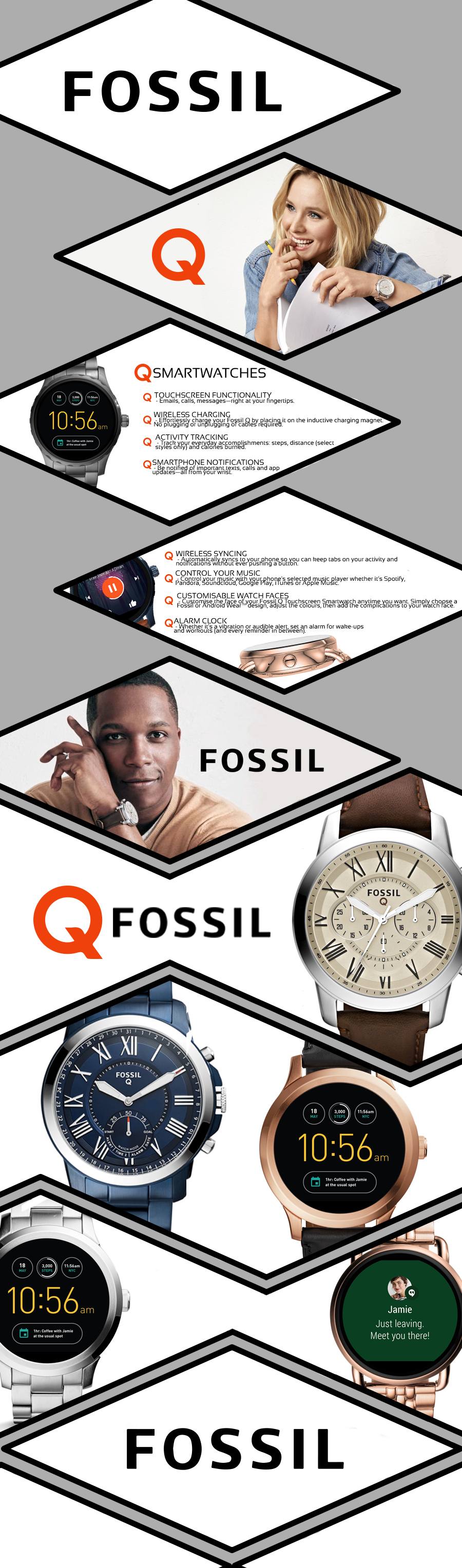 Fossil Q info graphic
