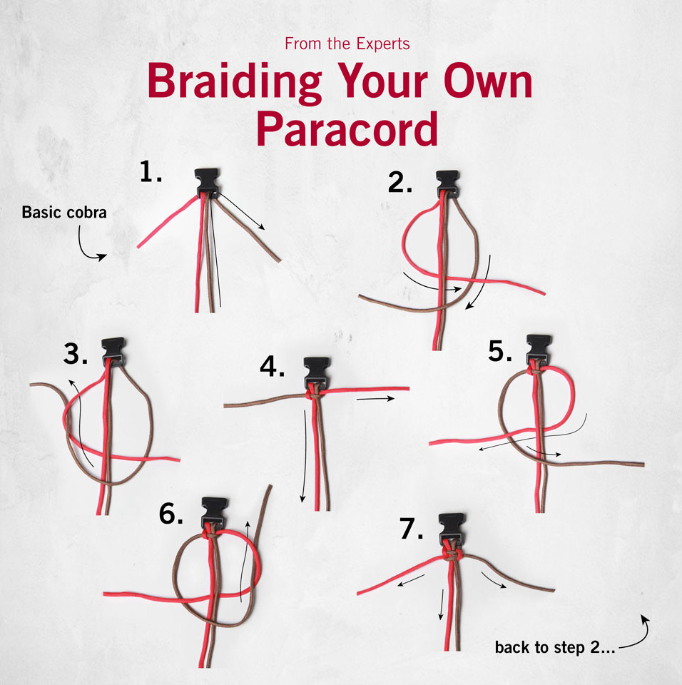 How to make paracord strap