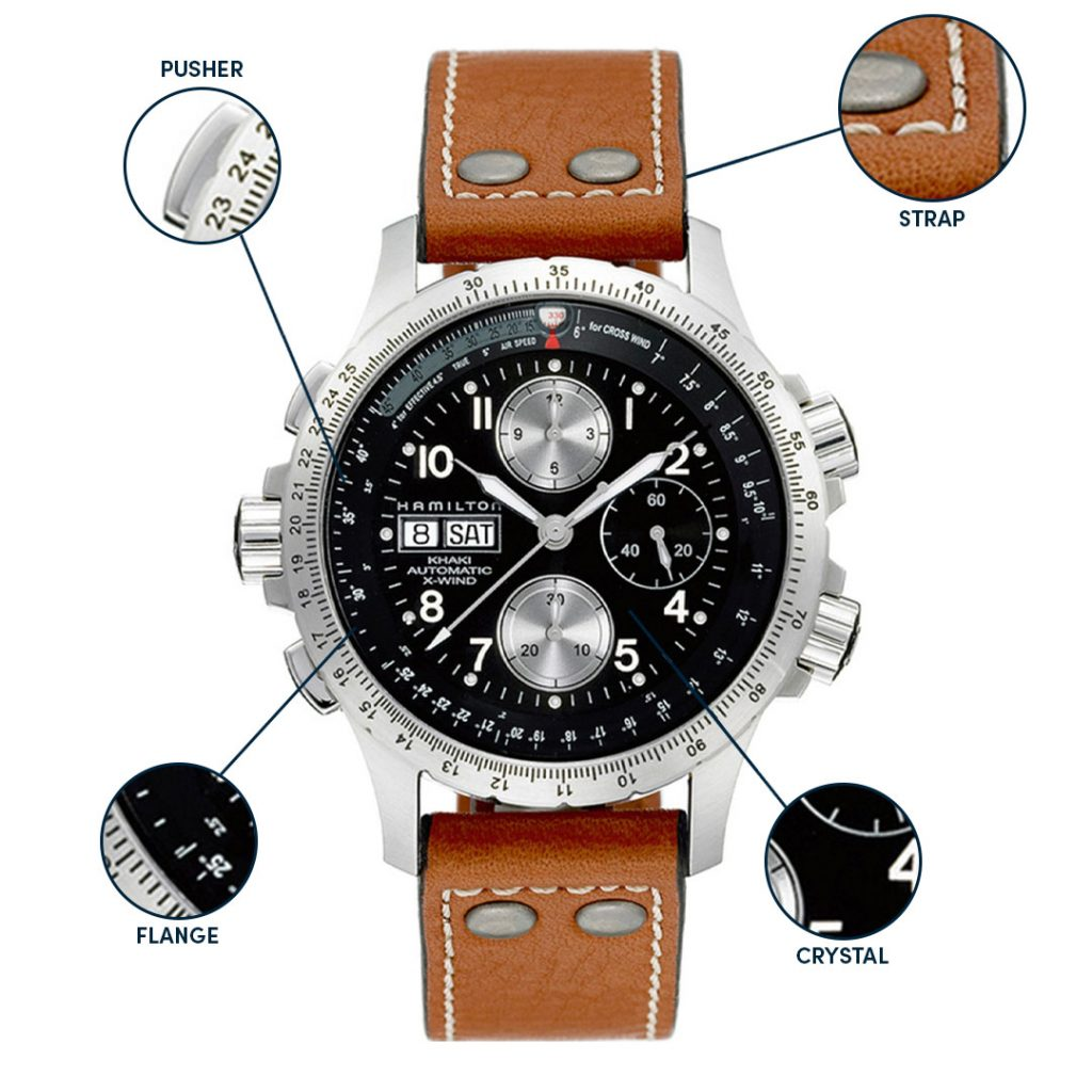 Essential Watch Terminology for Beginners