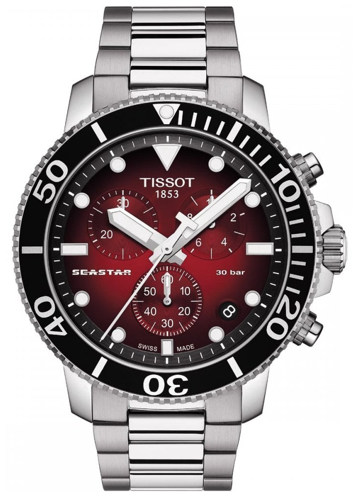 Reasons to Buy a Diver's Watch