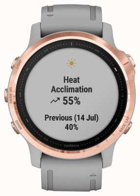 Garmin Fenix 6S Pro Sapphire | Rose-gold Tone | Powder Grey Strap 010-02159-21